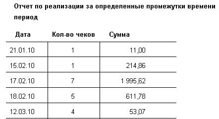 http://riko.ks.ua/files/ext_rep/rep_by_tim.jpg